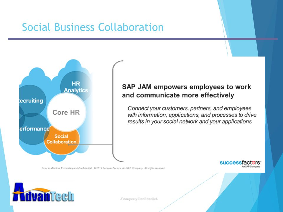 Social Business Collaboration