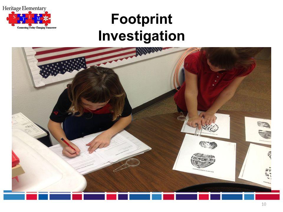 Footprint Investigation