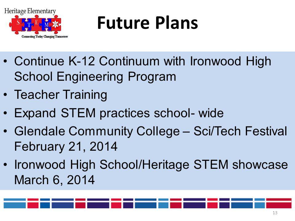 Future Plans Continue K-12 Continuum with Ironwood High School Engineering Program. Teacher Training.