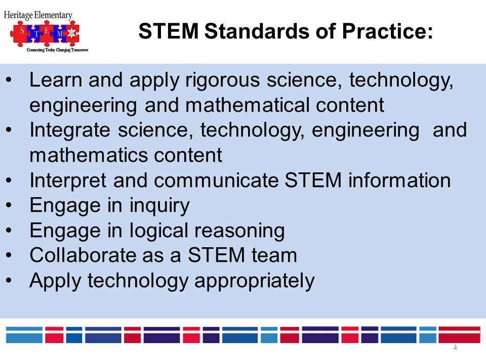 STEM Standards of Practice: