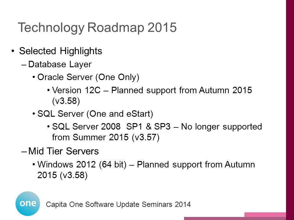 Technology Roadmap 2015 Selected Highlights Mid Tier Servers
