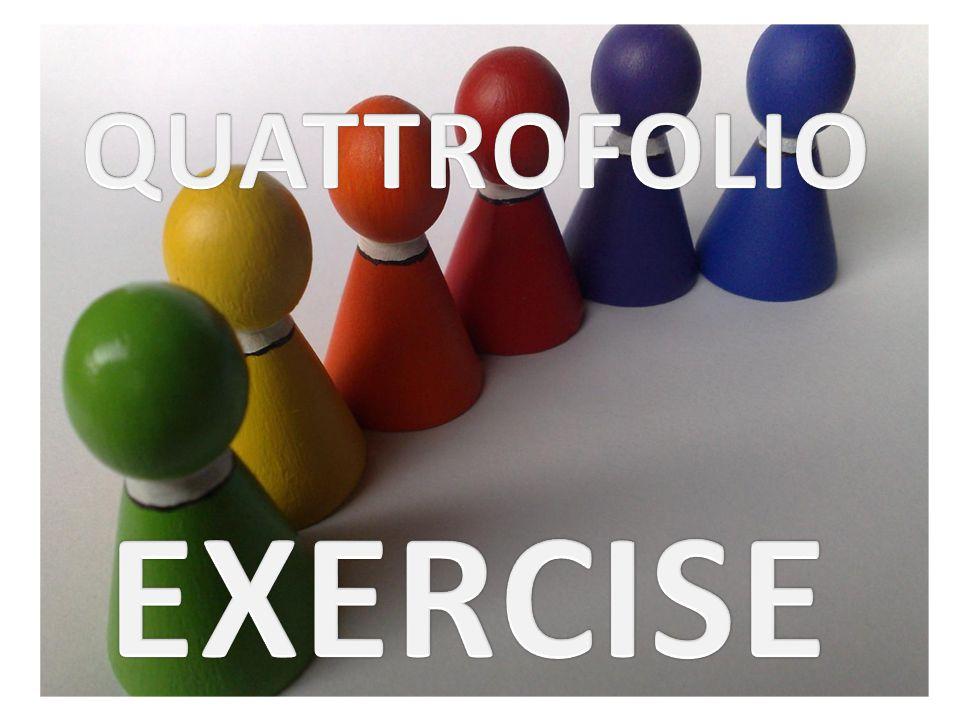QUATTROFOLIO EXERCISE