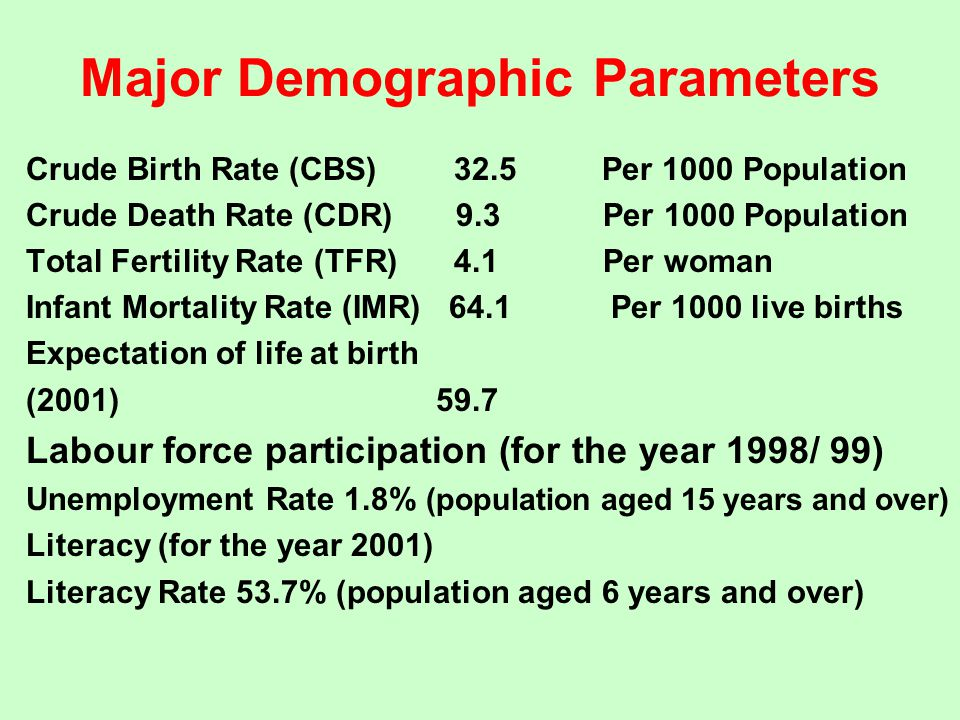 Major Demographic Parameters