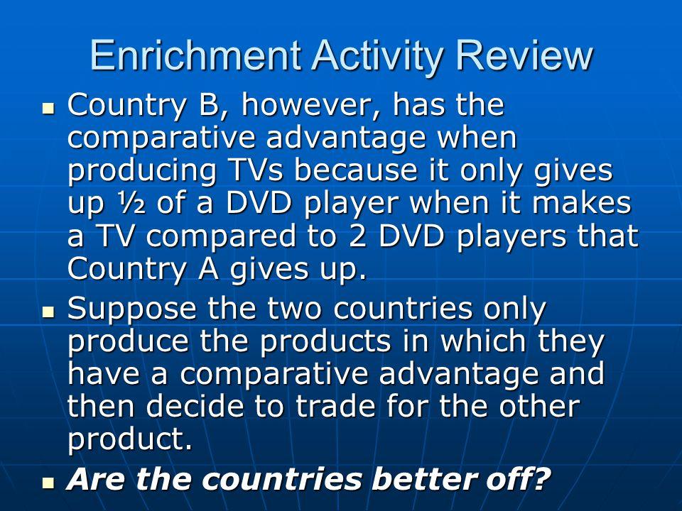 Enrichment Activity Review