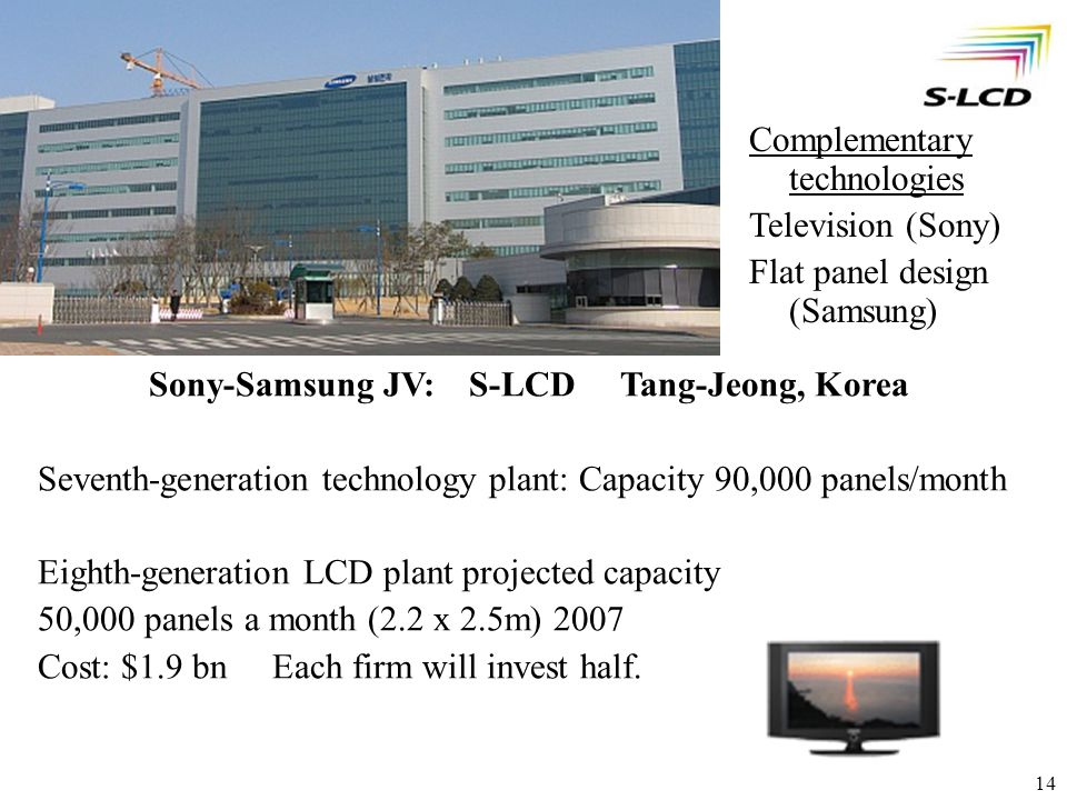 Sony-Samsung JV: S-LCD Tang-Jeong, Korea