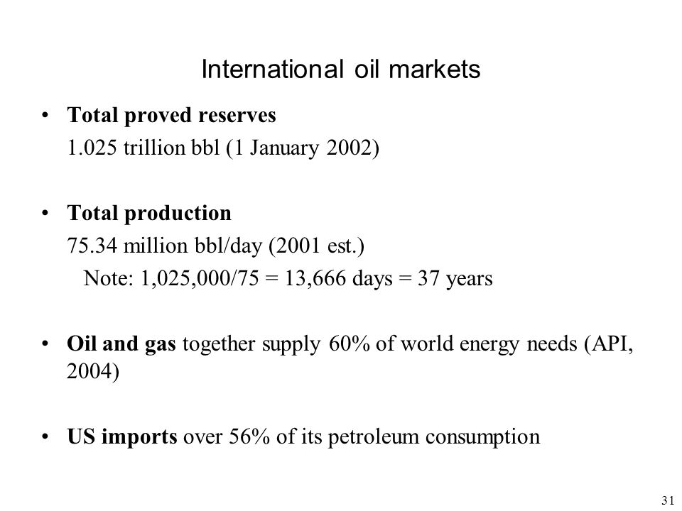 International oil markets