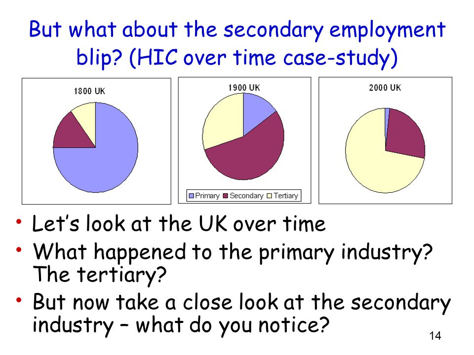 But what about the secondary employment blip