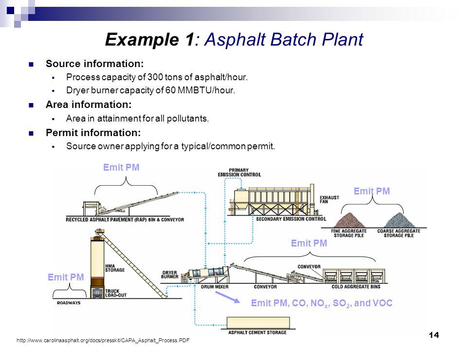 Example 1: Asphalt Batch Plant