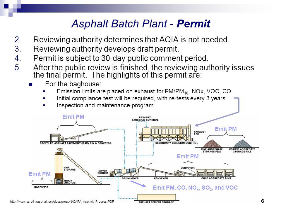 Asphalt Batch Plant - Permit