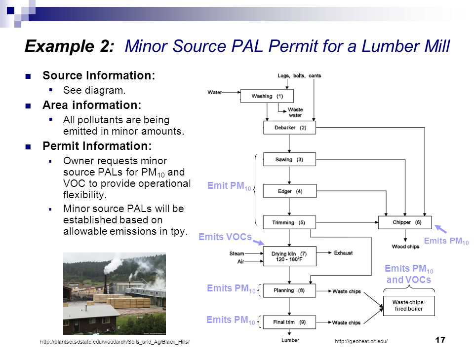 Example 2: Minor Source PAL Permit for a Lumber Mill