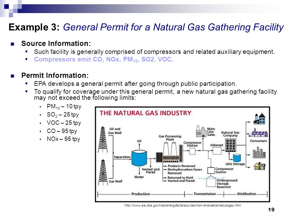 Example 3: General Permit for a Natural Gas Gathering Facility