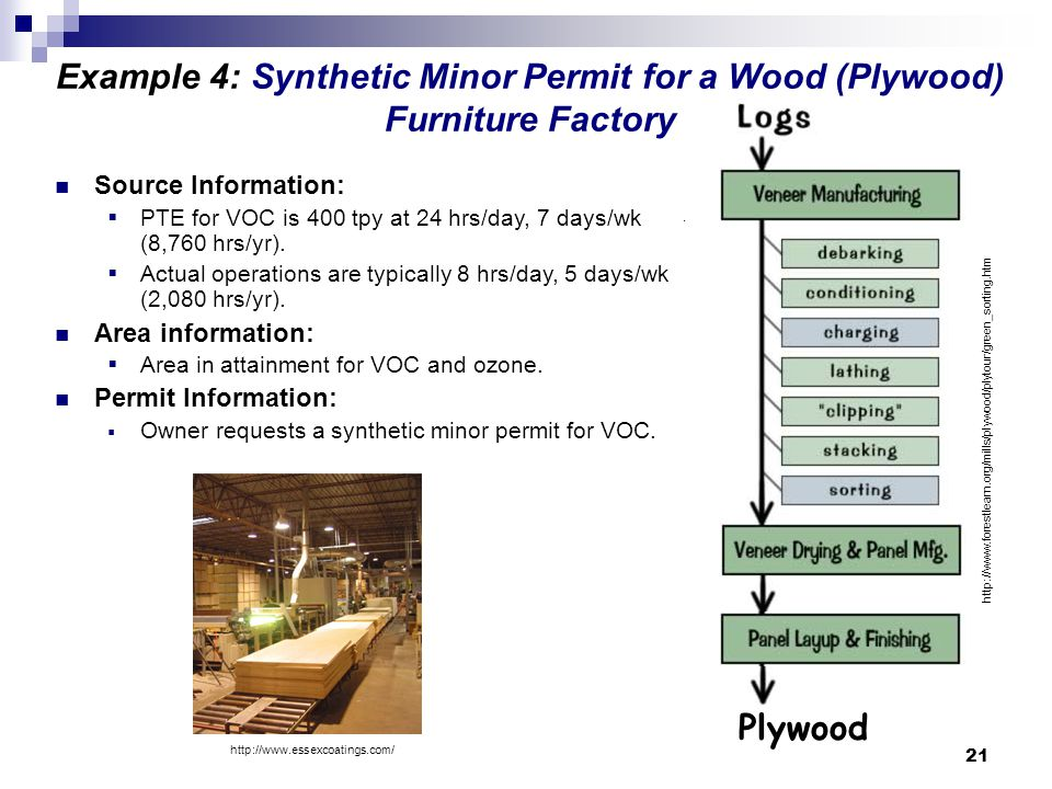 Example 4: Synthetic Minor Permit for a Wood (Plywood) Furniture Factory