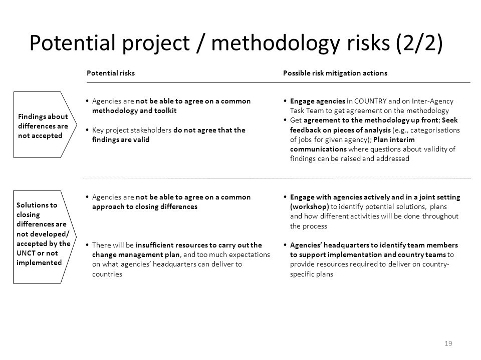 Potential project / methodology risks (2/2)