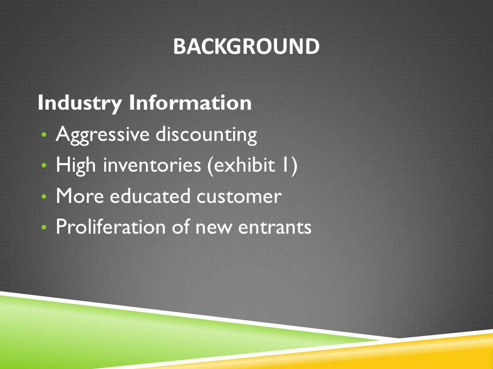 Background Industry Information Aggressive discounting