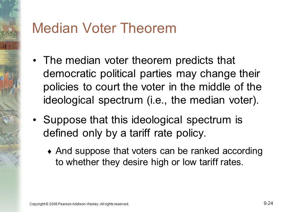Median Voter Theorem