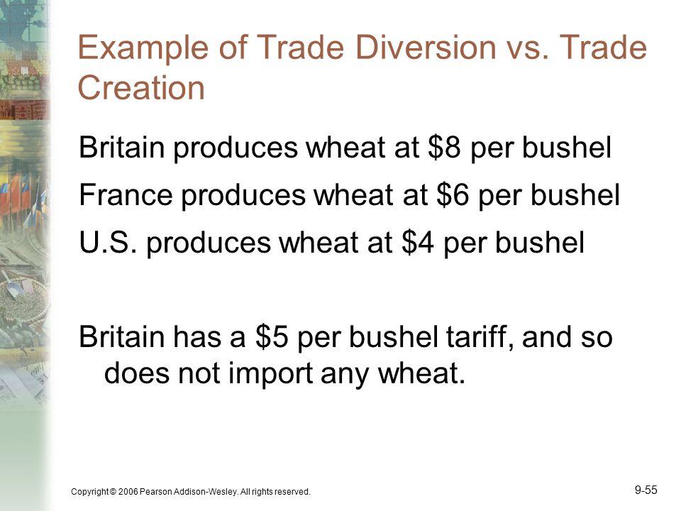 Example of Trade Diversion vs. Trade Creation