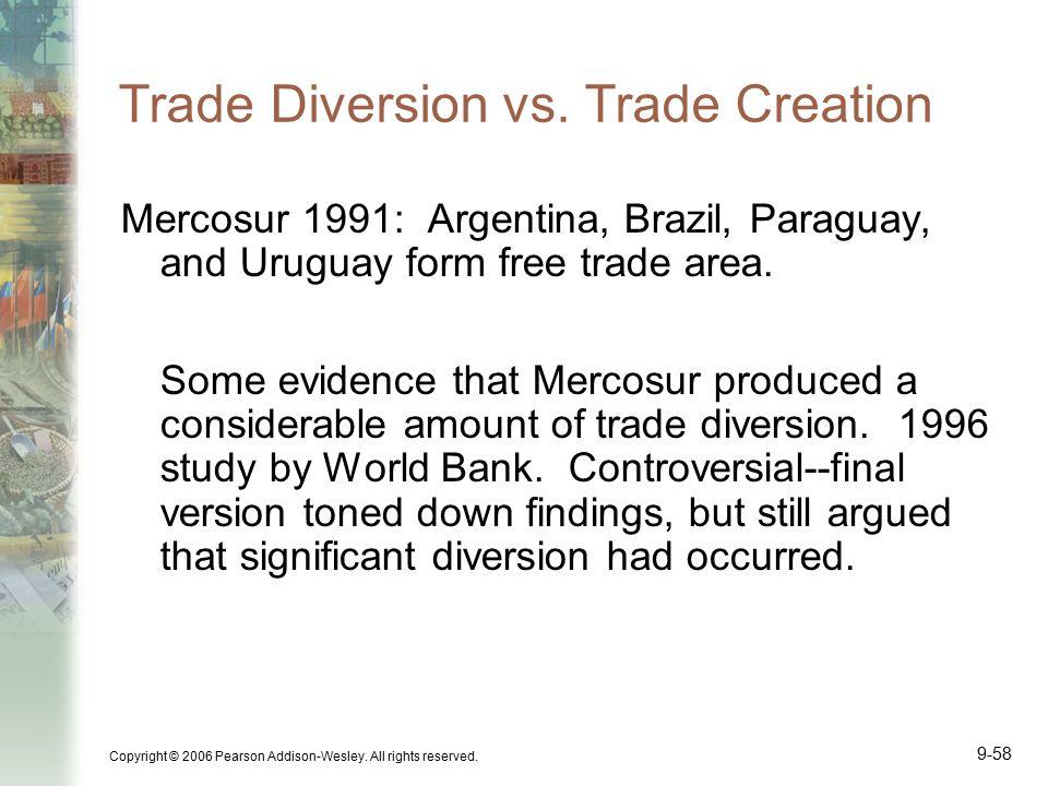 Trade Diversion vs. Trade Creation