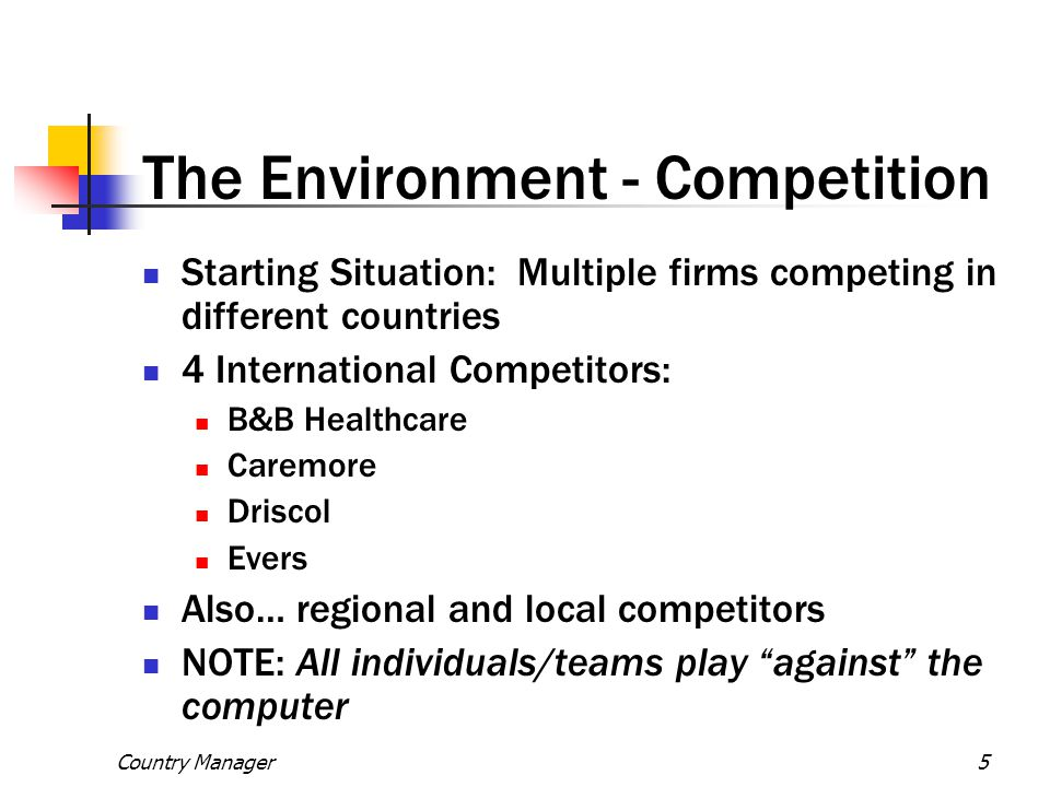The Environment - Competition