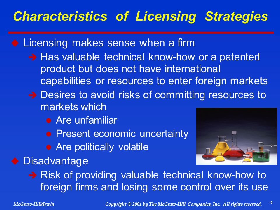 Characteristics of Licensing Strategies