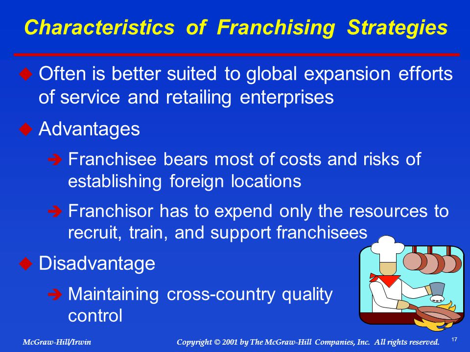 Characteristics of Franchising Strategies