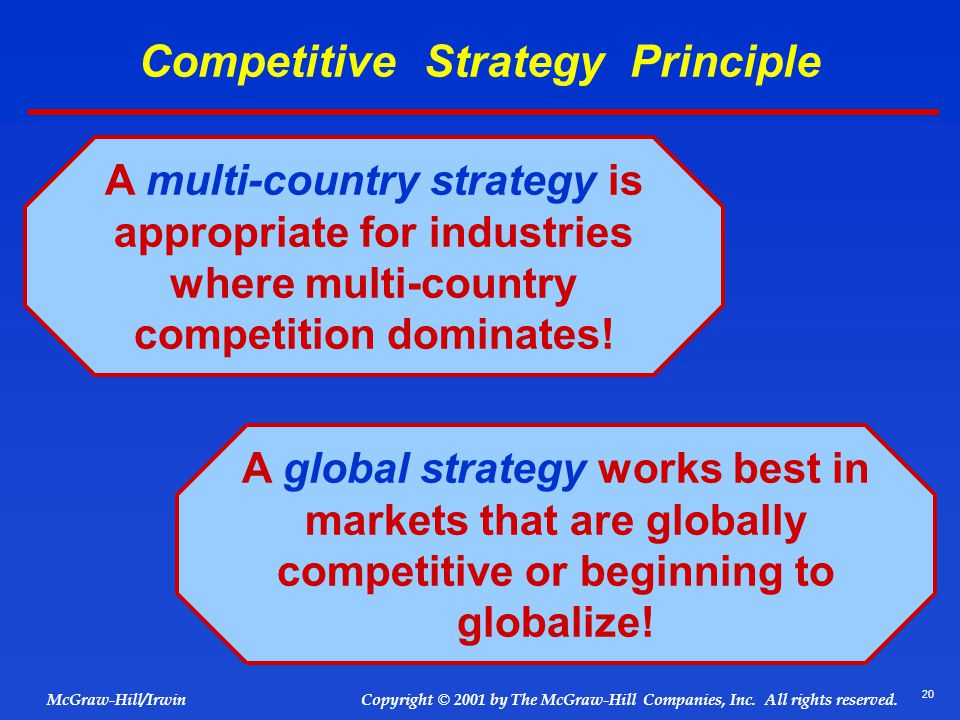 Competitive Strategy Principle