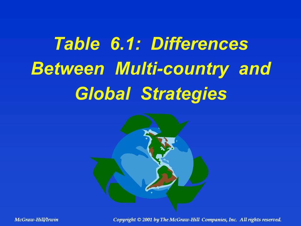 Table 6.1: Differences Between Multi-country and Global Strategies