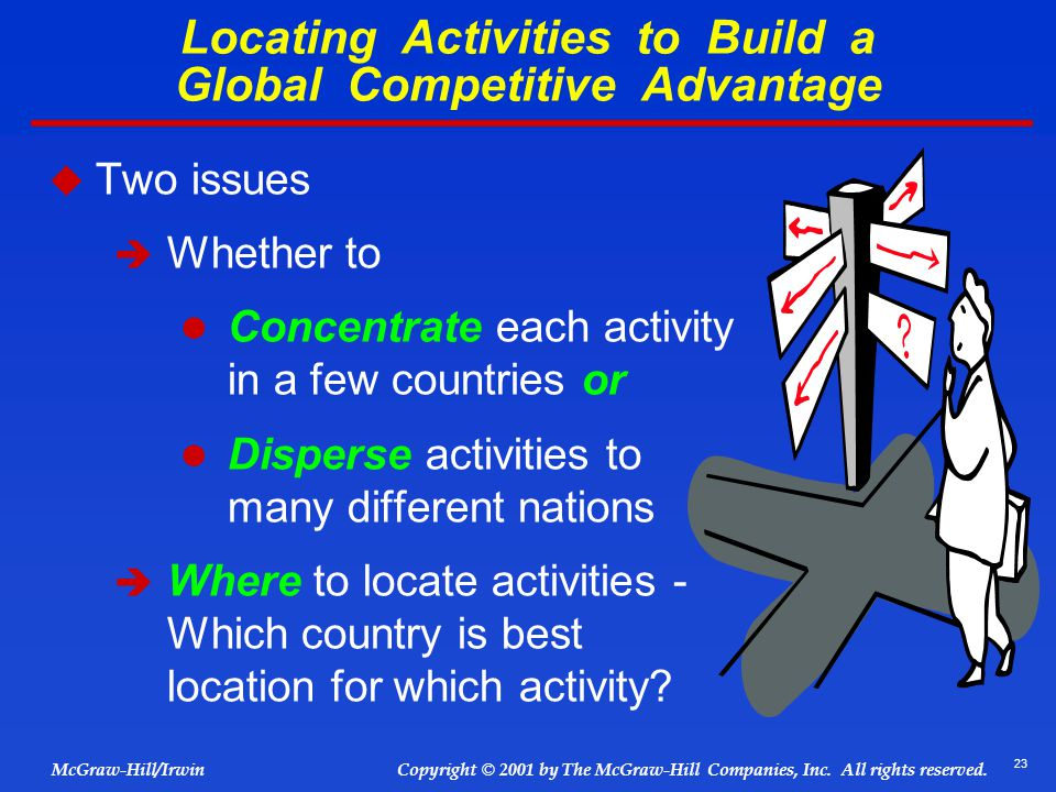 Locating Activities to Build a Global Competitive Advantage