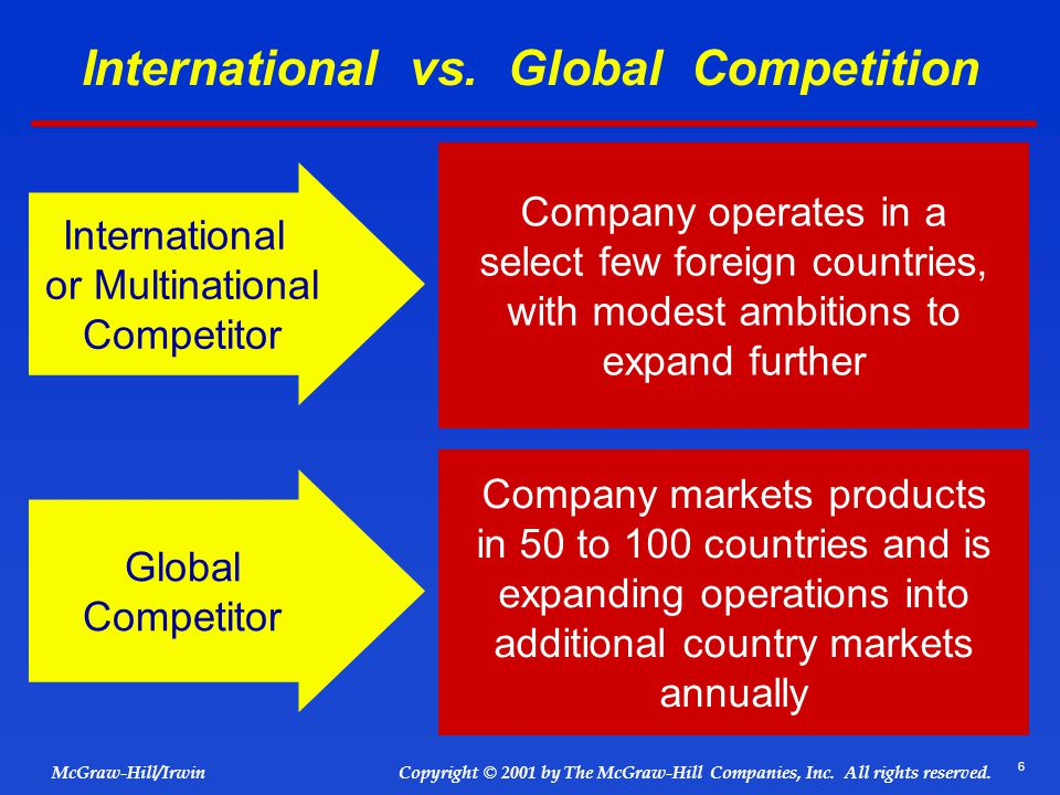 International vs. Global Competition