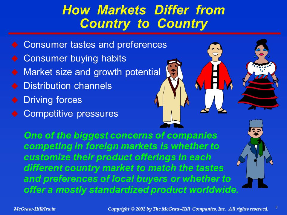 How Markets Differ from Country to Country
