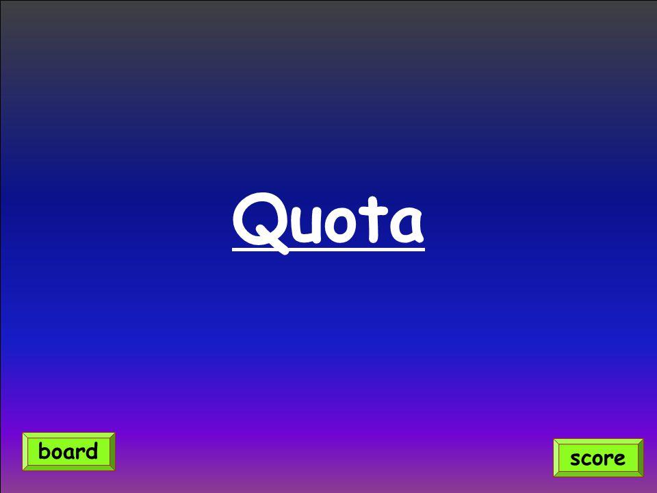 Quota board score