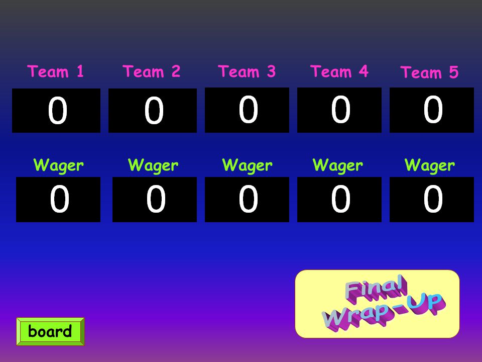 Final Wrap-Up Team 1 Team 2 Team 3 Team 4 Team 5 Wager Wager Wager