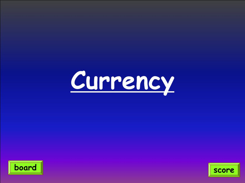 Currency board score