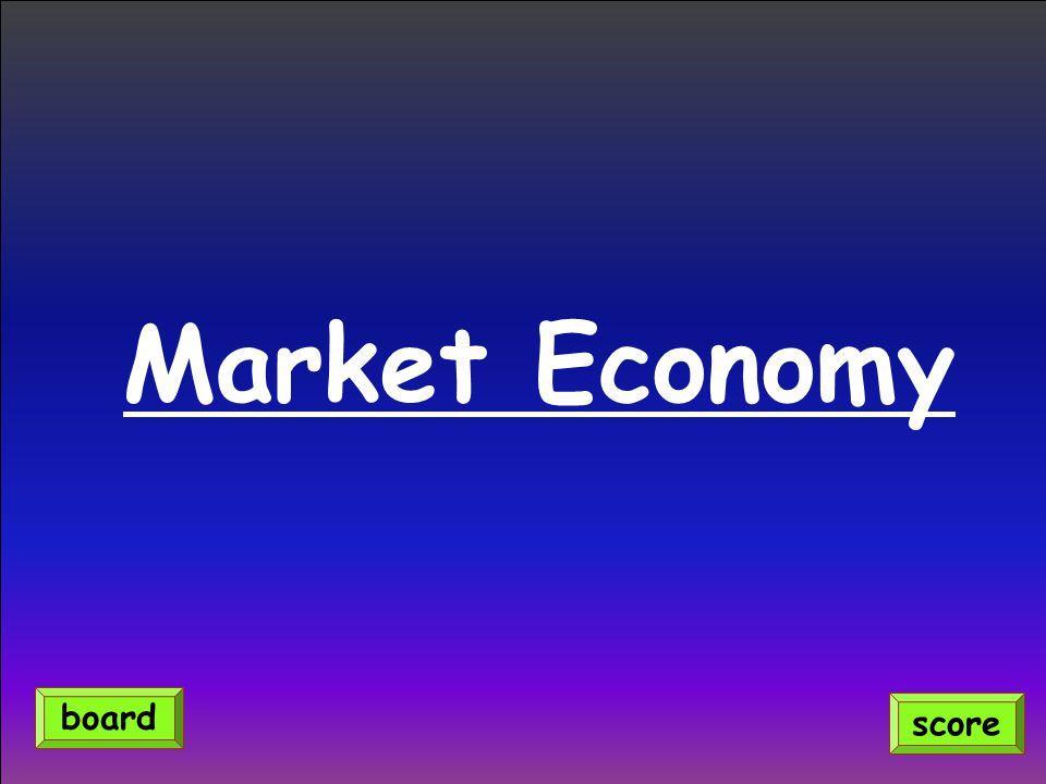 Market Economy board score