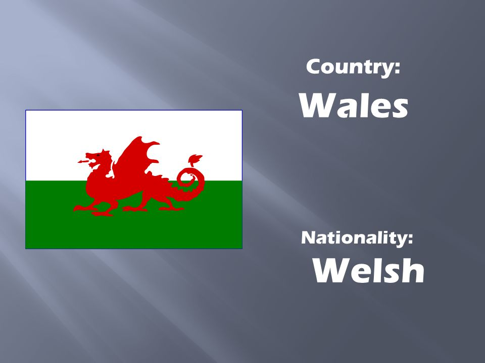 Country: Wales Nationality: Welsh