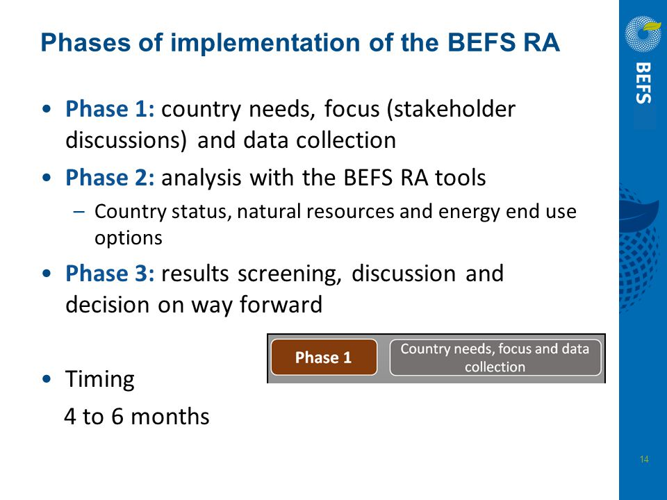 Phases of implementation of the BEFS RA