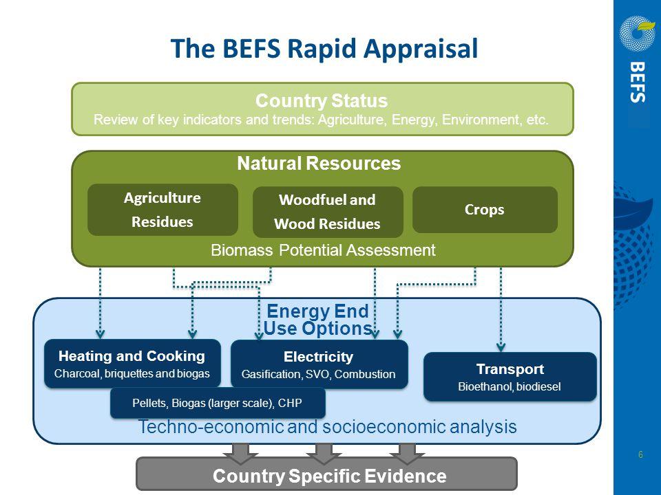 The BEFS Rapid Appraisal