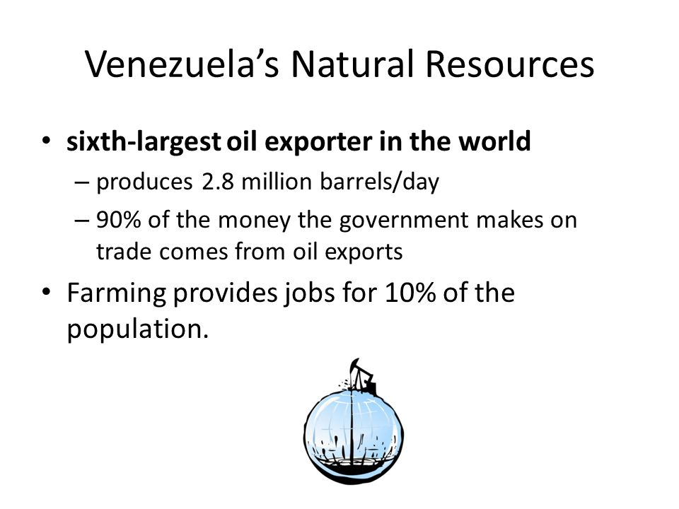 Venezuela's Natural Resources