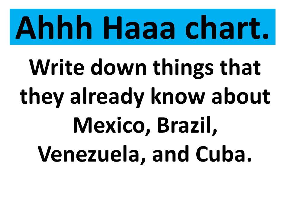 Ahhh Haaa chart.