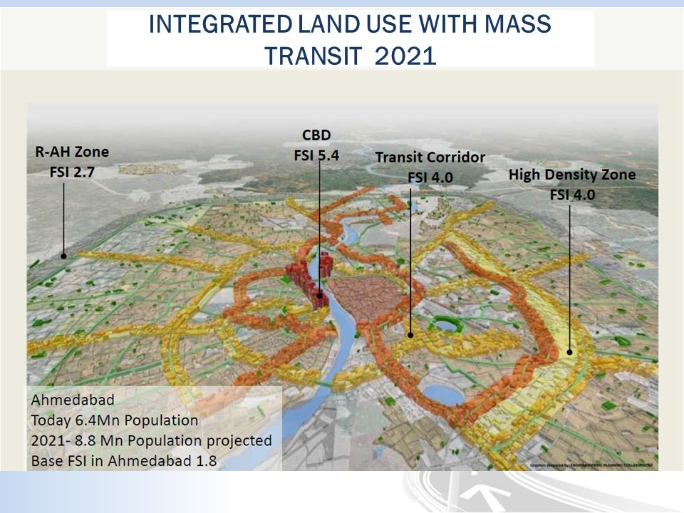 INTEGRATED LAND USE WITH MASS TRANSIT 2021