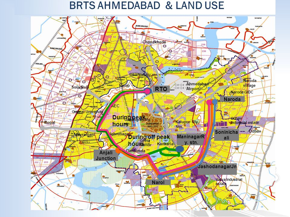BRTS AHMEDABAD & LAND USE