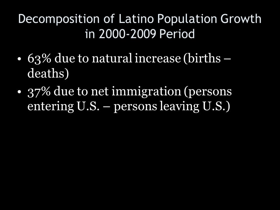 Decomposition of Latino Population Growth in 2000-2009 Period