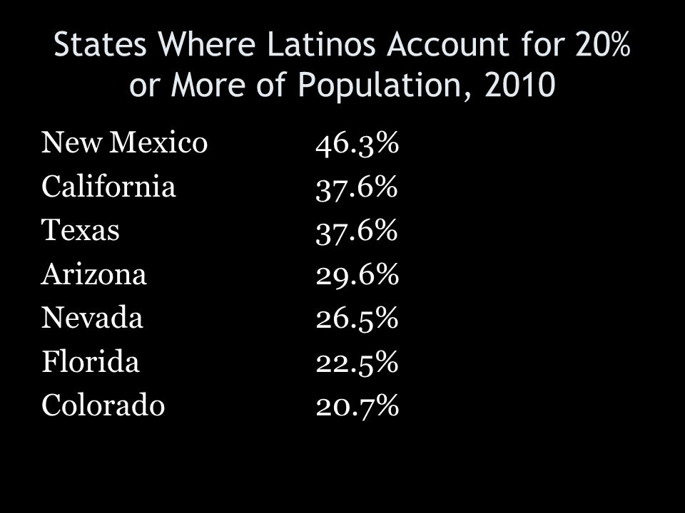 States Where Latinos Account for 20% or More of Population, 2010