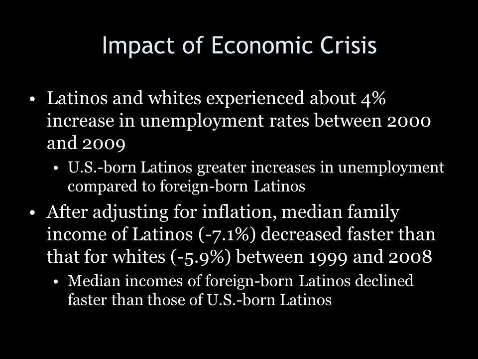 Impact of Economic Crisis
