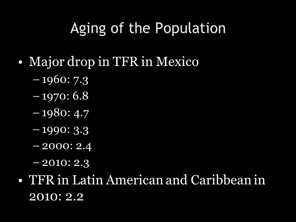 Aging of the Population