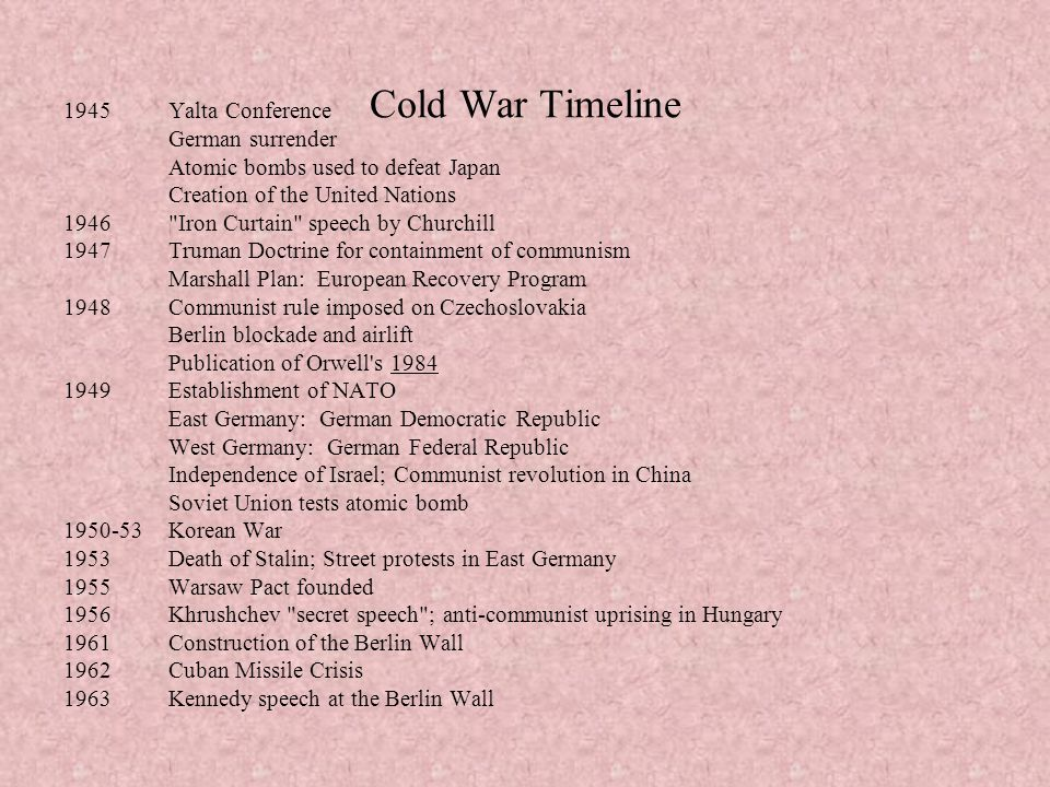 Cold War Timeline 1945 Yalta Conference German surrender