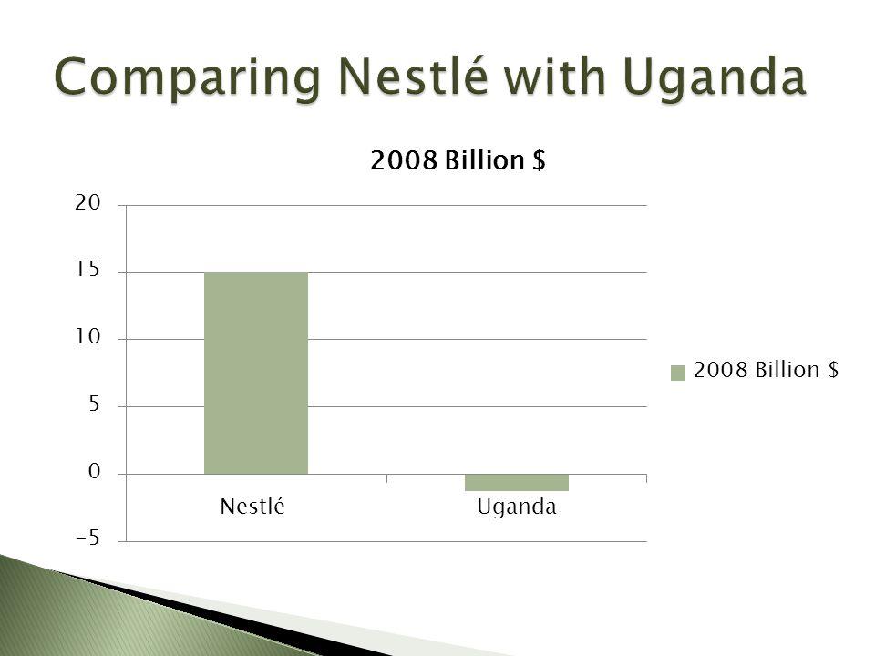 Comparing Nestlé with Uganda