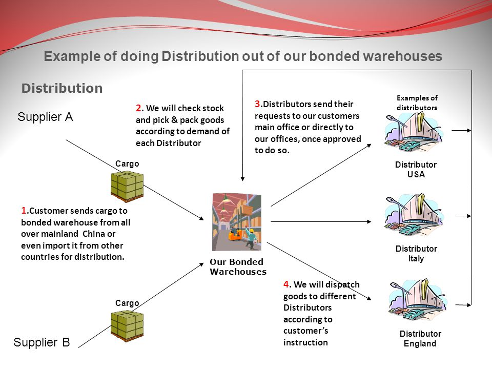Example of doing Distribution out of our bonded warehouses