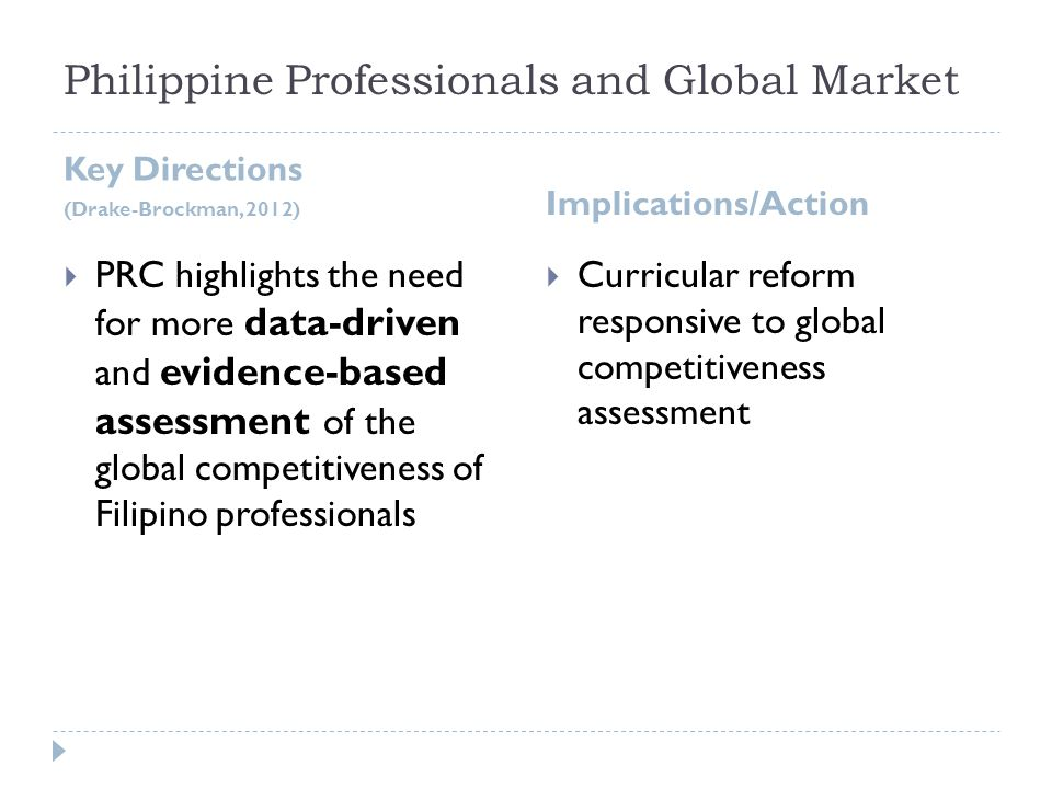 Philippine Professionals and Global Market