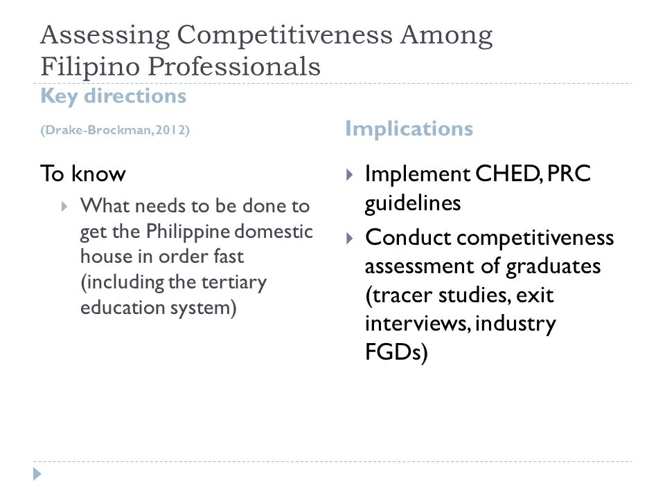 Assessing Competitiveness Among Filipino Professionals