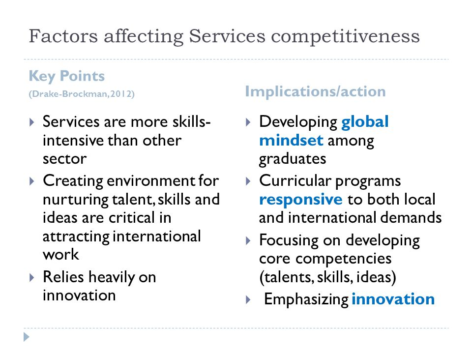 Factors affecting Services competitiveness